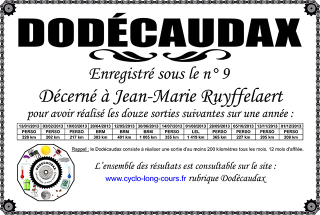 0009 Diplôme Dodécaudax Jean-Marie Ruyffelaert