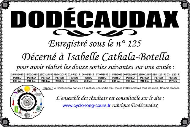 0125 Diplôme Dodécaudax Isabelle Cathala-Botella