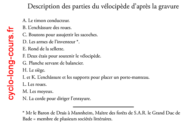 Description des parties du vélocipède
